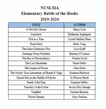 List Of 2020 Books.Battle Of The Books